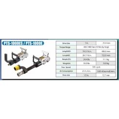 Dispozitiv industrial de insurubat 25.4 mm